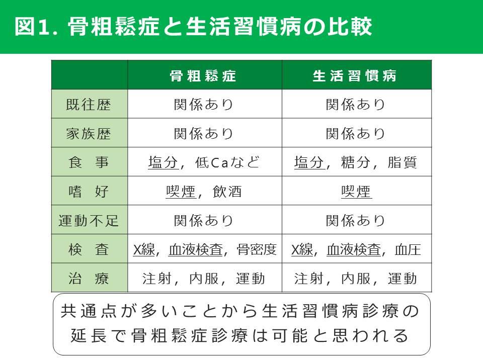 図1(修正).JPG