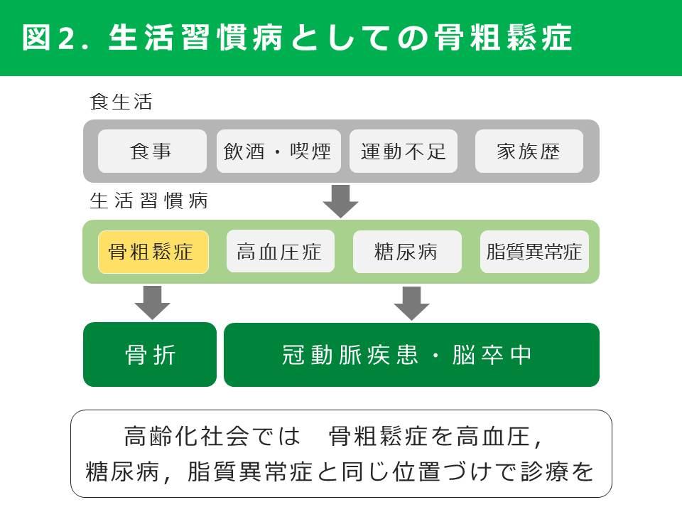 図2(修正).JPG